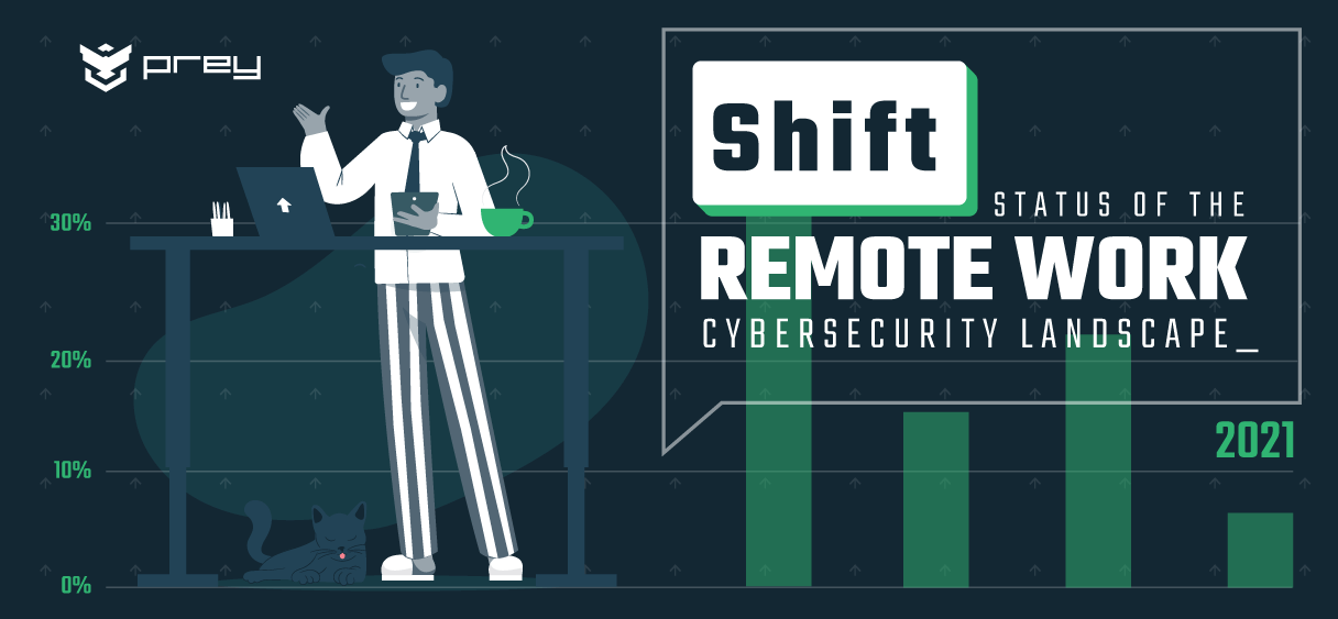 Shift: Status of the Remote Work Cybersecurity Landscape E-Book 2021